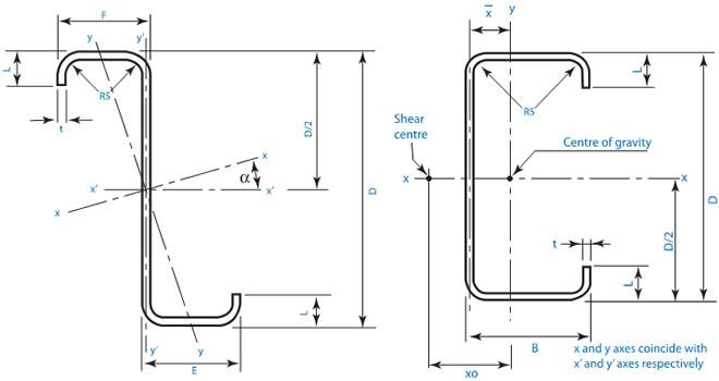 Sơ đồ mô tả tiết diện, kích thước và quy cách xà gồ thép C