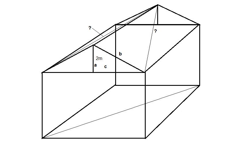 Sơ đồ khối ngôi nhà cần cách tính lợp mái tôn