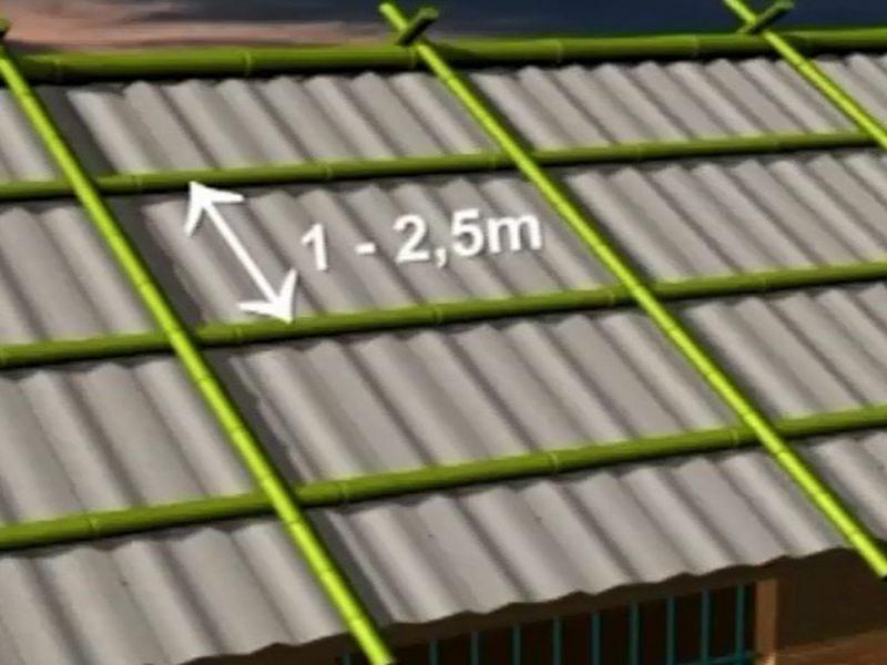 Sử dụng nẹp - cách chống bão cho nhà mái tôn đơn giản