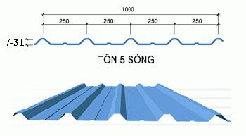 ton ma mau 5 song Tôn mạ màu: Quy cách   kích thước   Báo giá tôn mạ màu 2020