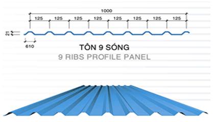 ton ma mau 9 song Tôn mạ màu: Quy cách   kích thước   Báo giá tôn mạ màu 2020