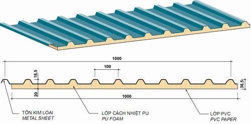 cấu tạo tôn chống nóng