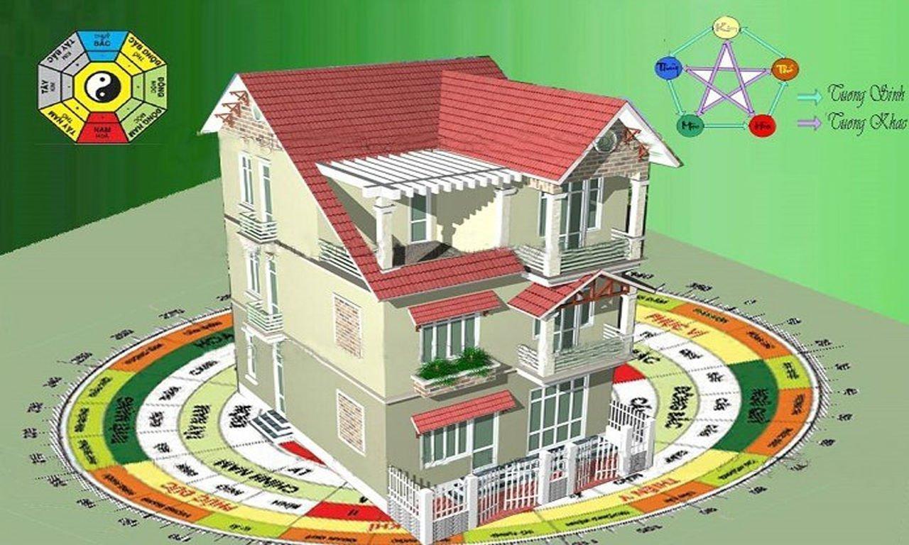 chọn hướng xây nhà tốt