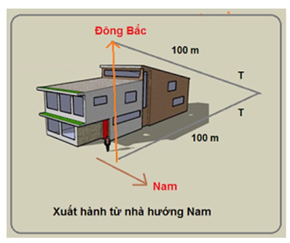 xay-nha-huong-nam