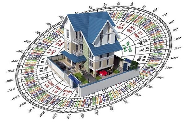 19.-Phong-thủy-nhà-ở-cần-rất-cần-chú-ý-cách-sắp-xếp-phương-vị-anh-1